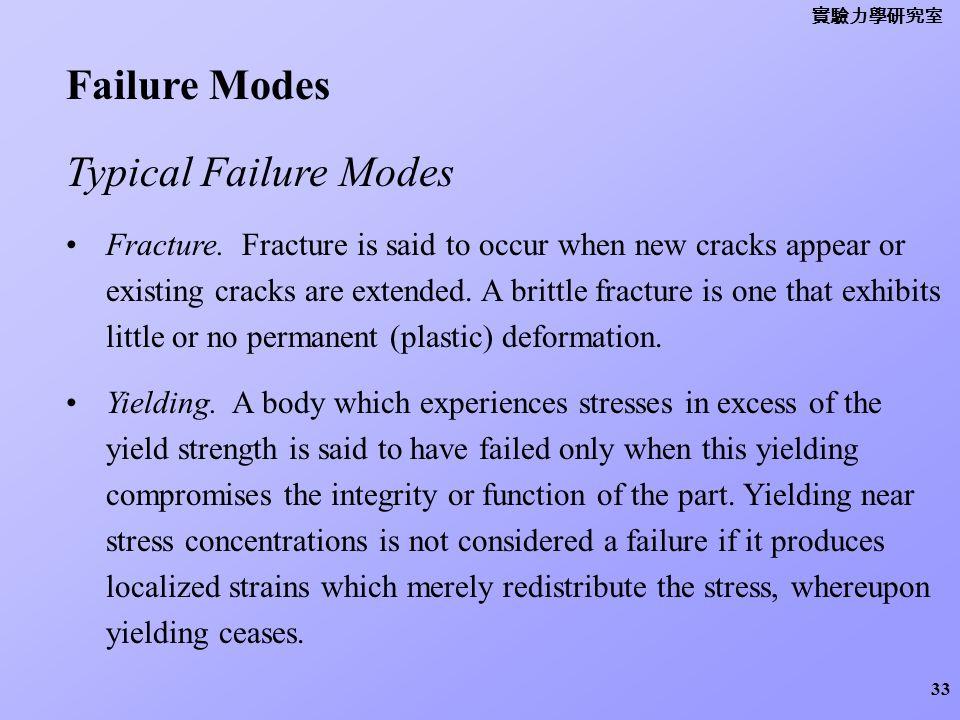 Failure Modes Typical Failure Modes
