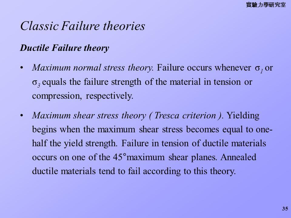 Classic Failure theories