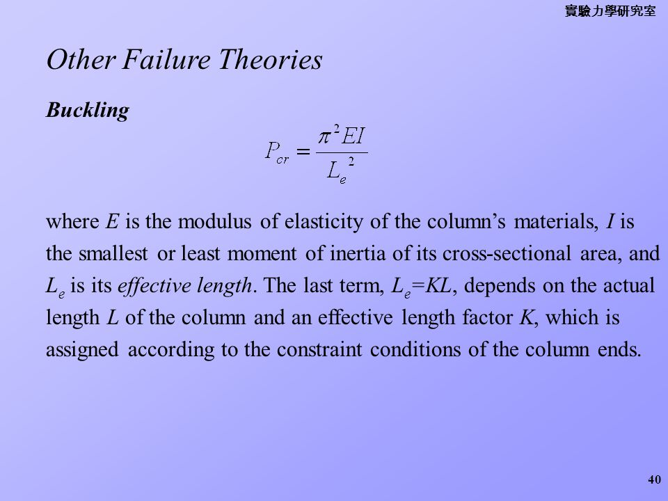 Other Failure Theories