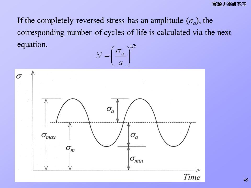 實驗力學研究室 If the completely reversed stress has an amplitude (σa), the corresponding number of cycles of life is calculated via the next equation.
