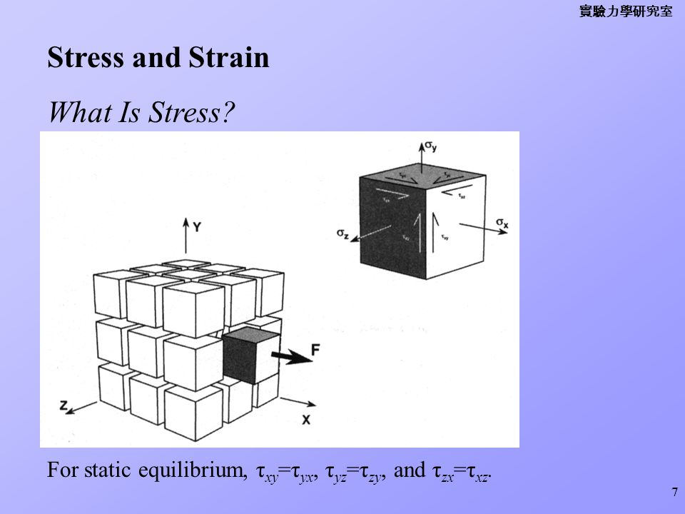 Stress and Strain What Is Stress