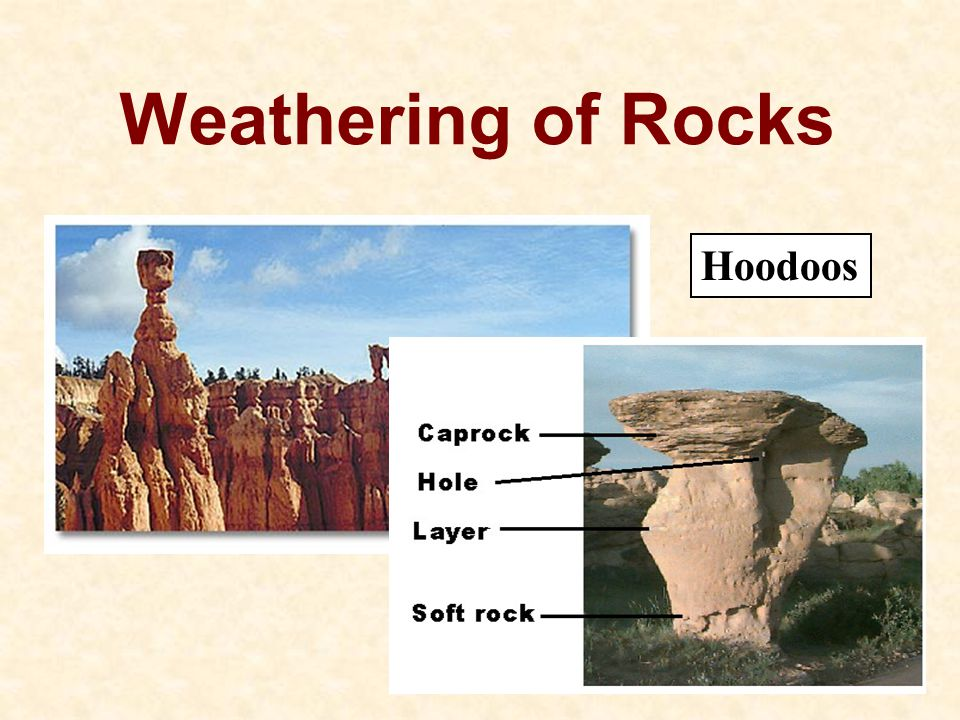 Weathering of Rocks Hoodoos