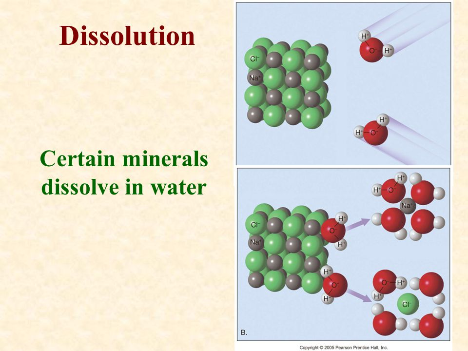 Certain minerals dissolve in water