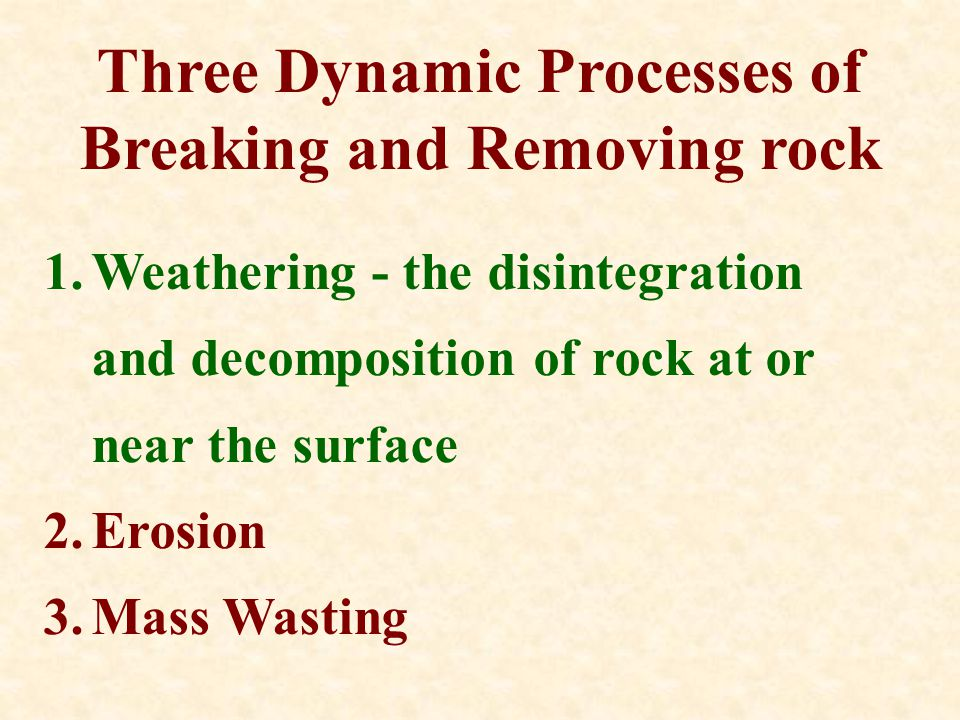 Three Dynamic Processes of Breaking and Removing rock