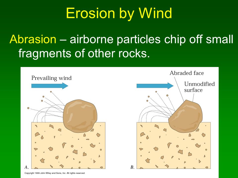 Erosion by Wind Abrasion – airborne particles chip off small fragments of other rocks.
