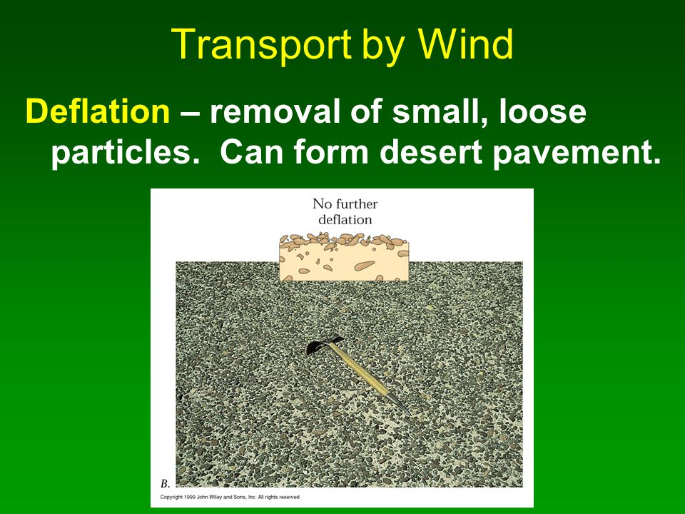 Transport by Wind Deflation – removal of small, loose particles. Can form desert pavement.