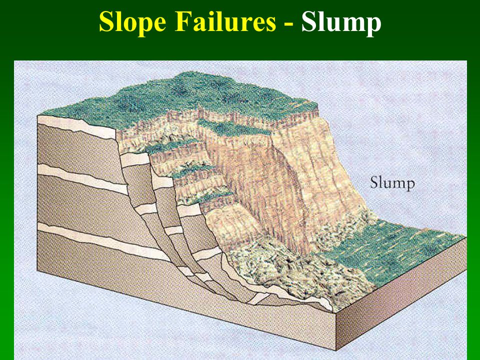 Slope Failures - Slump