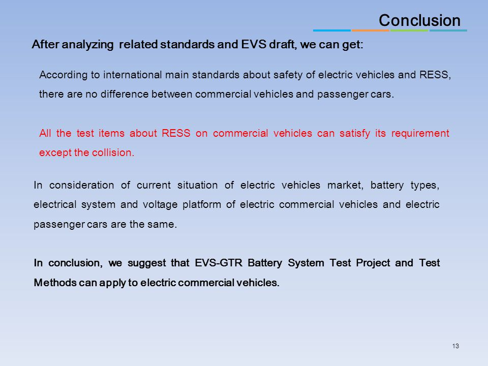 Conclusion After analyzing related standards and EVS draft, we can get: