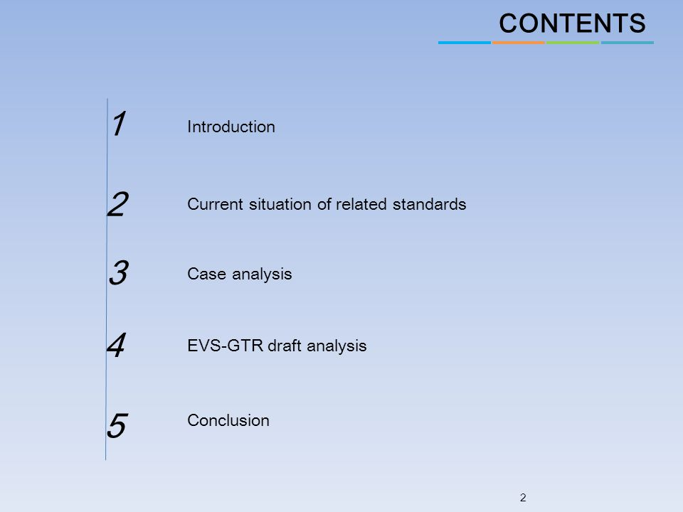1 2 3 4 5 CONTENTS Introduction Current situation of related standards
