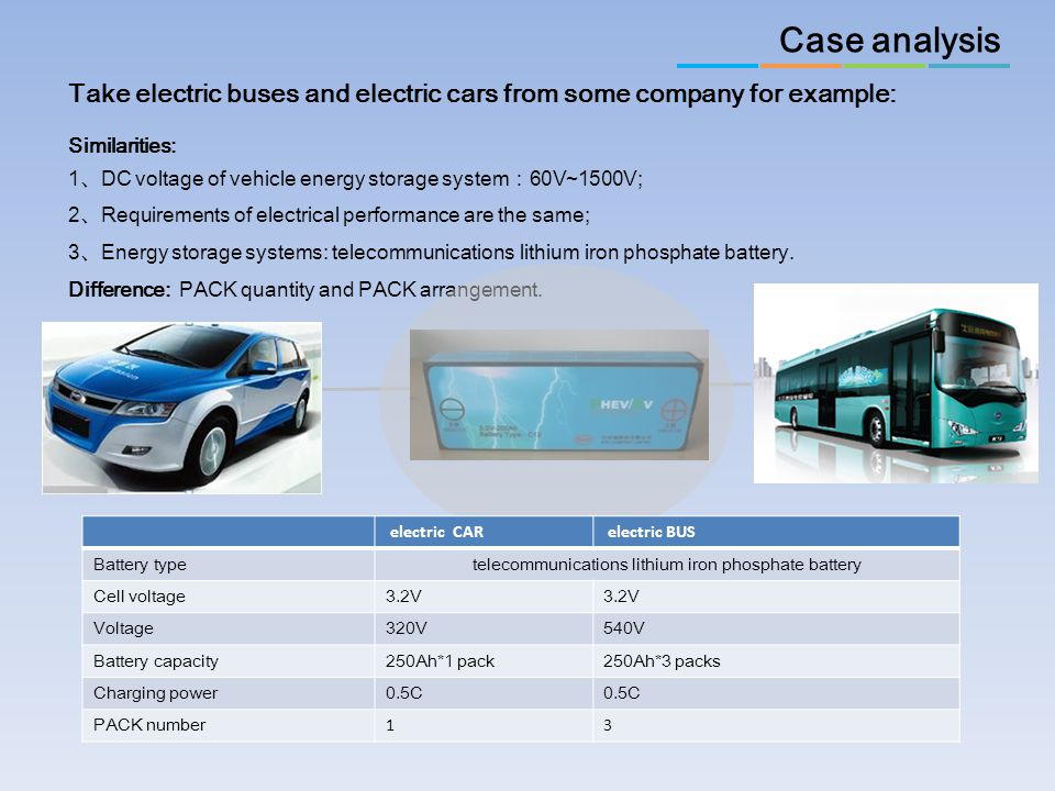 telecommunications lithium iron phosphate battery