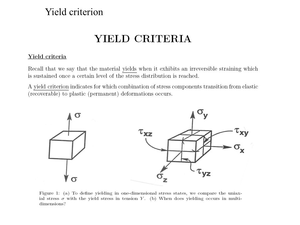 Yield criterion