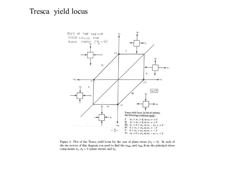 Tresca yield locus
