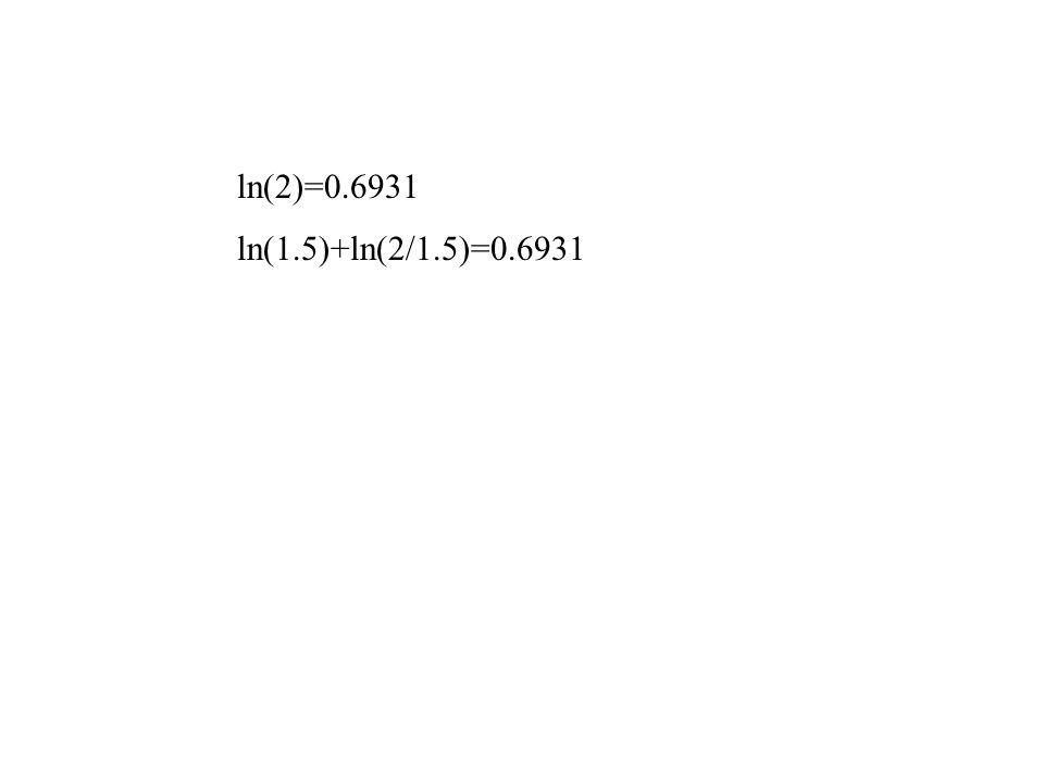 ln(2)=0.6931 ln(1.5)+ln(2/1.5)=0.6931