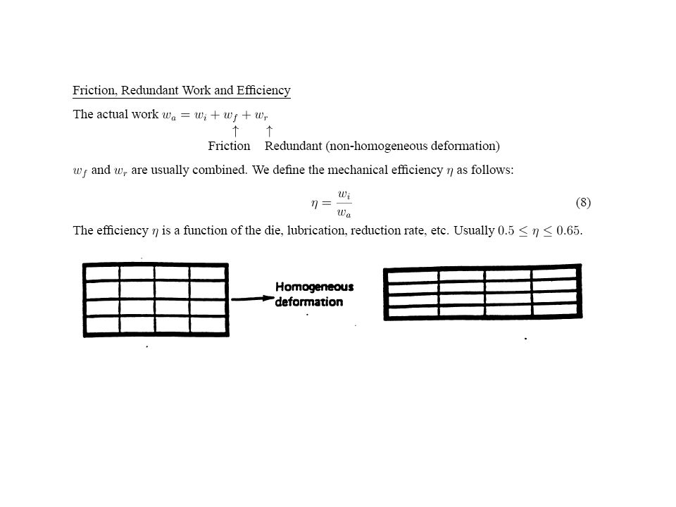 Efficiency = ideal work / (total work)