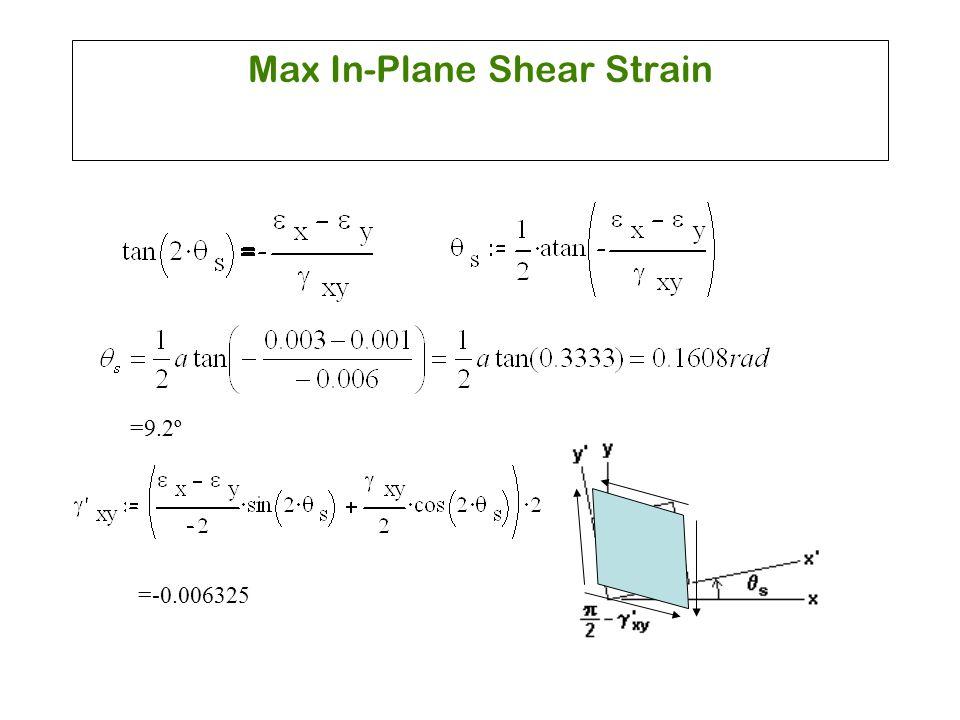 Max In-Plane Shear Strain