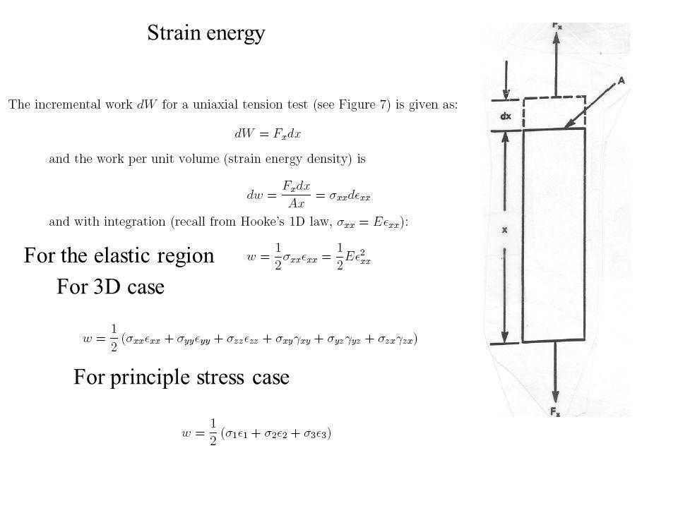 Strain energy For the elastic region For 3D case For principle stress case