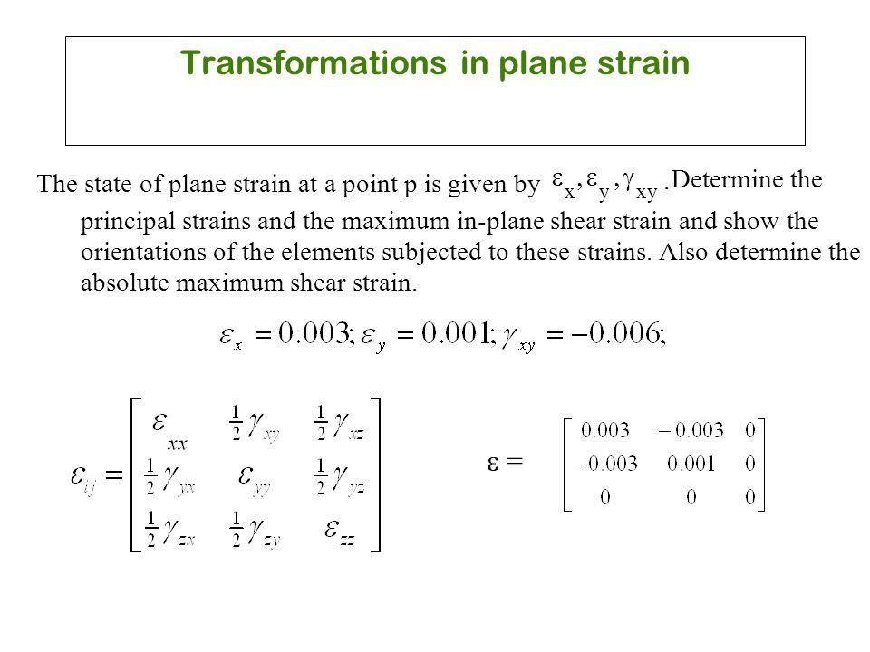 Transformations in plane strain