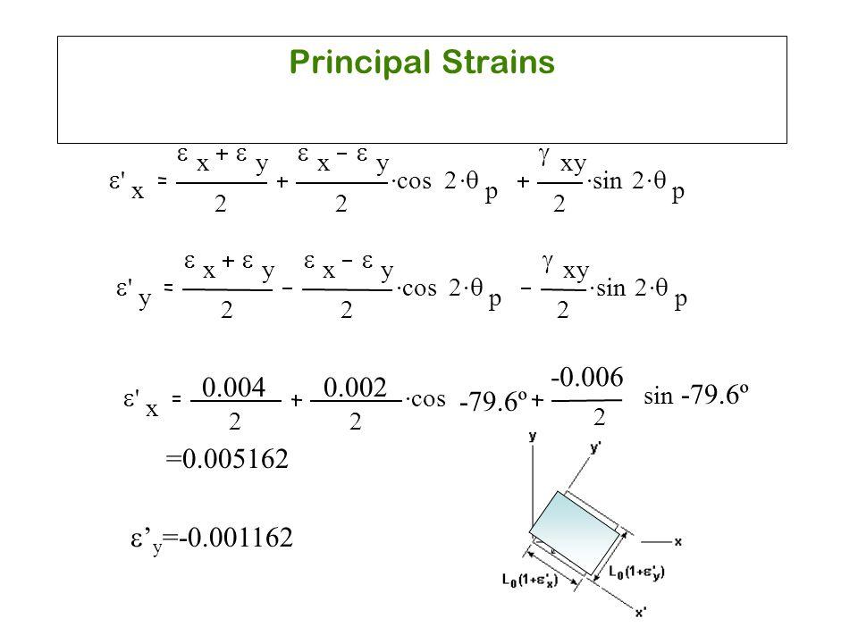 Principal Strains -0.006 0.004 0.002 -79.6º -79.6º =0.005162
