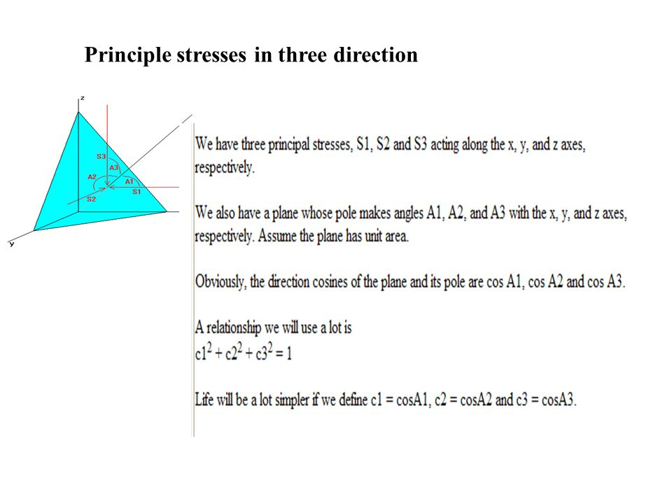 Principle stresses in three direction