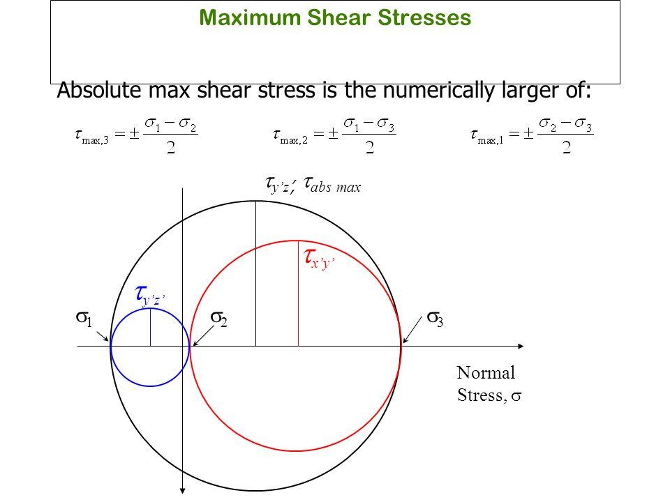 Maximum Shear Stresses