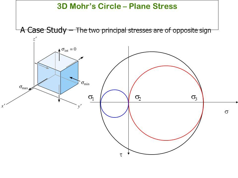 3D Mohr's Circle – Plane Stress