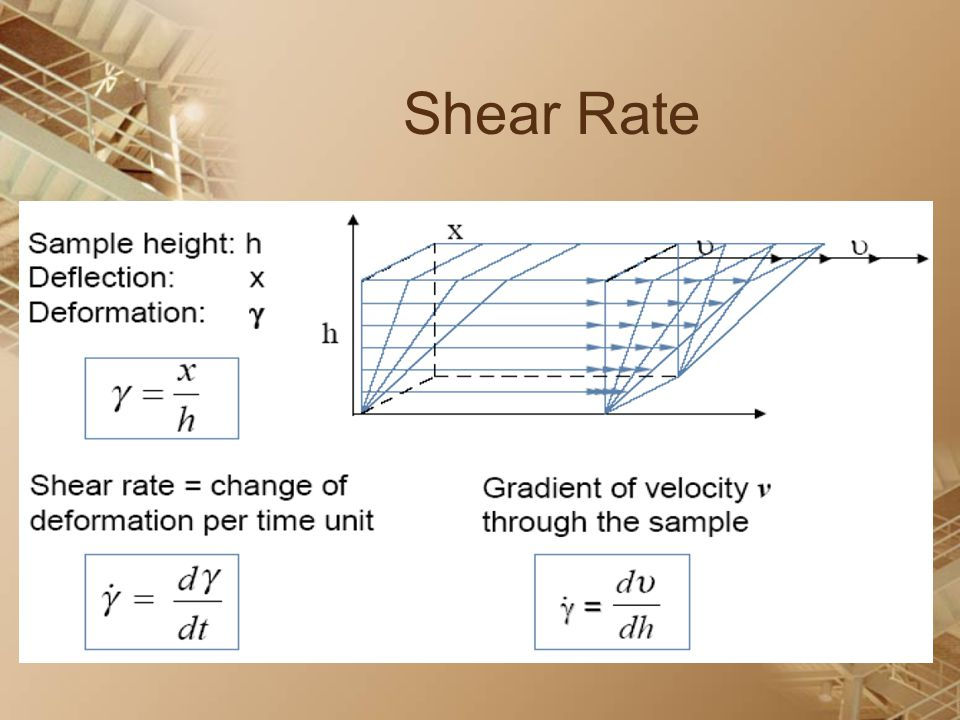 Shear Rate