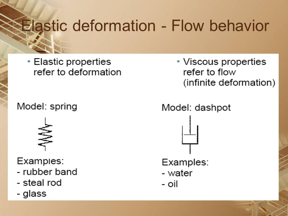 Elastic deformation - Flow behavior