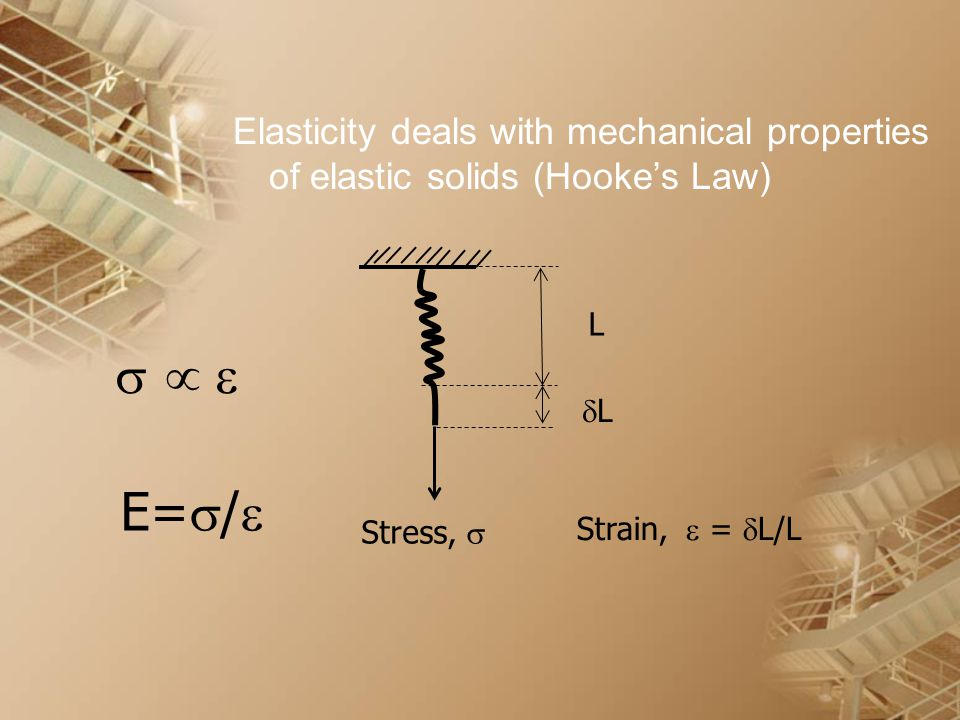 Elasticity deals with mechanical properties of elastic solids (Hooke's Law)