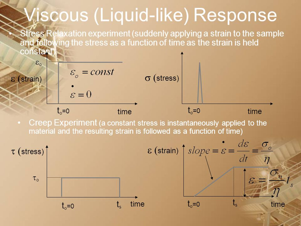 Viscous (Liquid-like) Response
