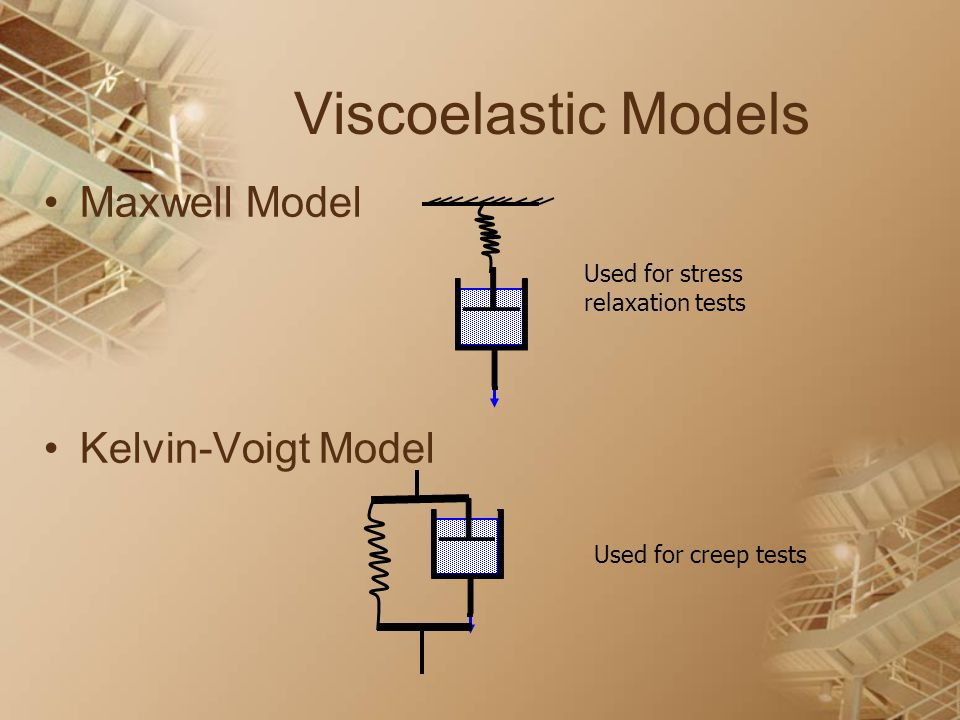 Viscoelastic Models Maxwell Model Kelvin-Voigt Model