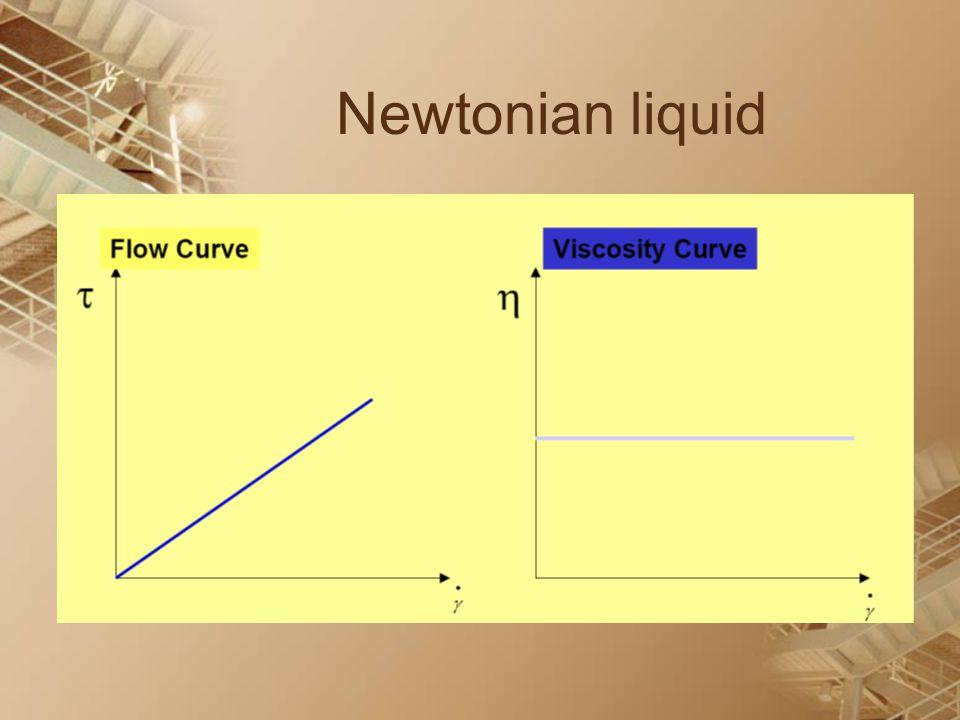 Newtonian liquid