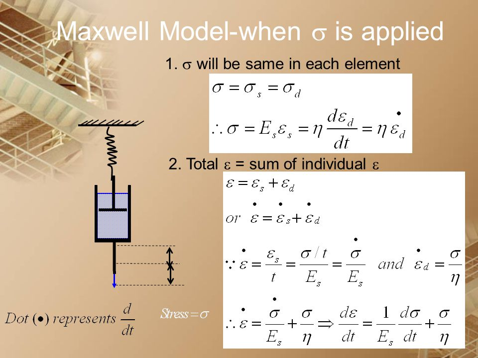 Maxwell Model-when  is applied