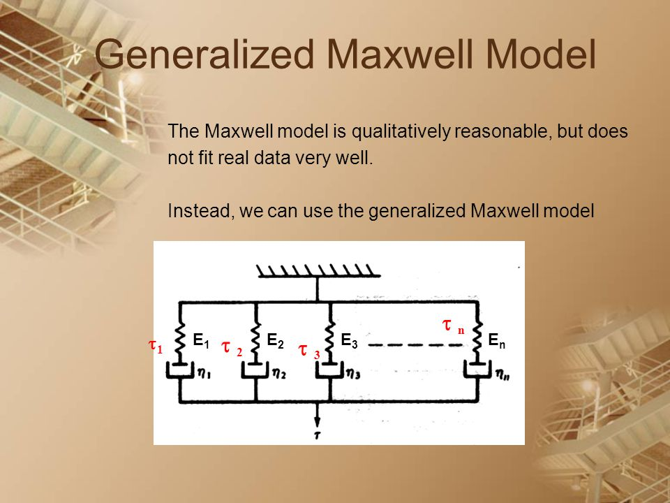Generalized Maxwell Model