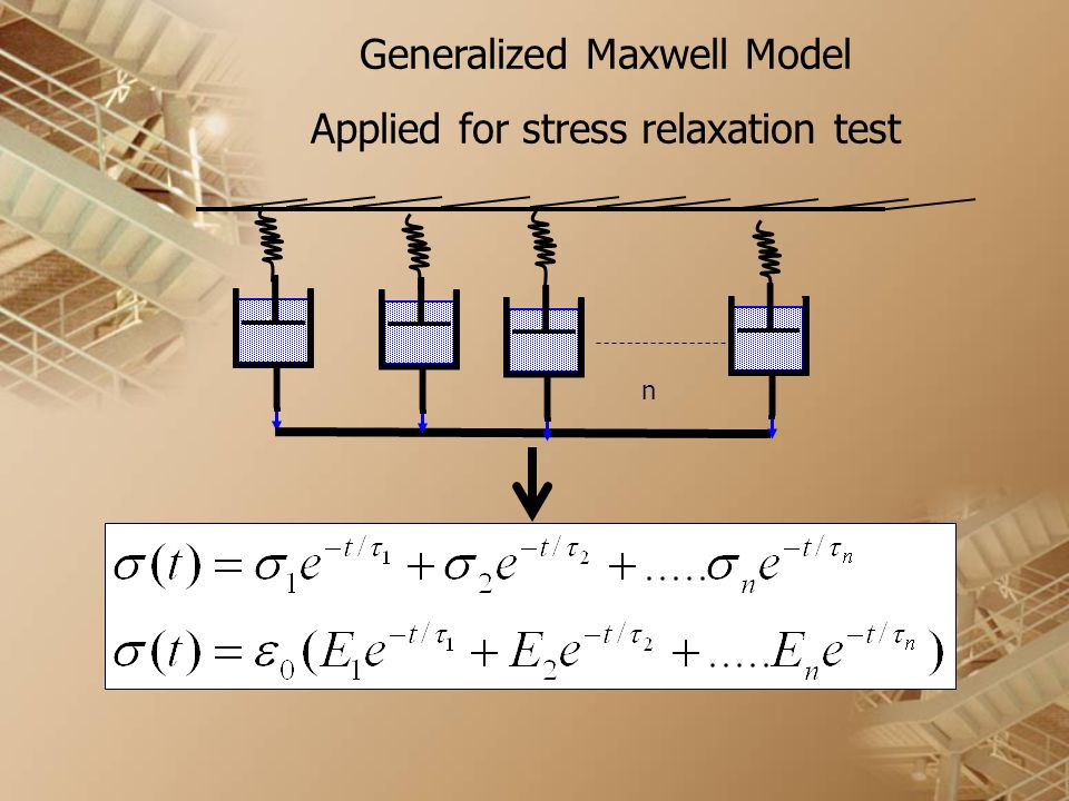 Generalized Maxwell Model Applied for stress relaxation test