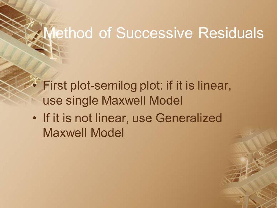 Method of Successive Residuals