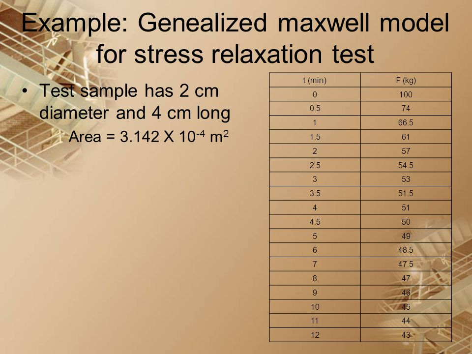 Example: Genealized maxwell model for stress relaxation test