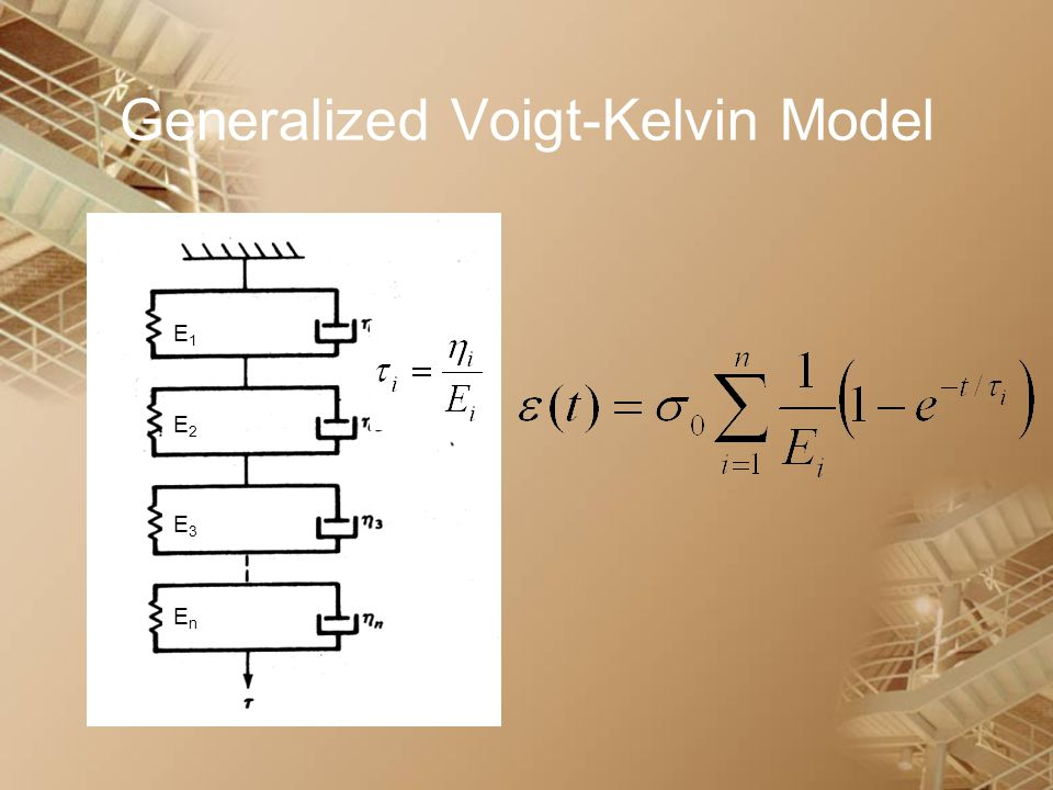 Generalized Voigt-Kelvin Model