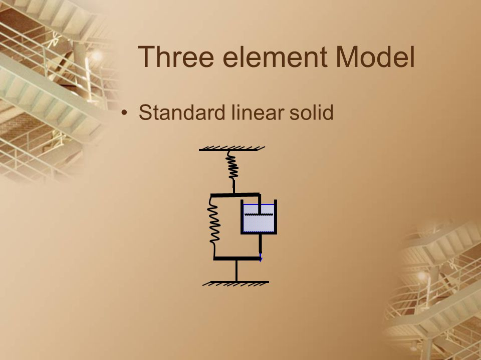 Three element Model Standard linear solid