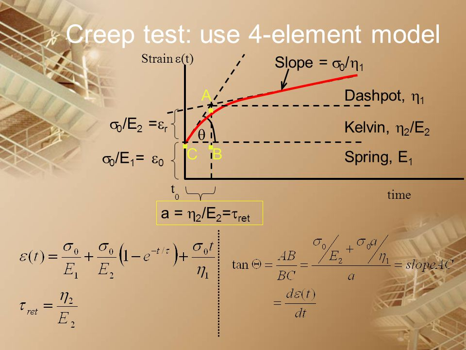 Creep test: use 4-element model