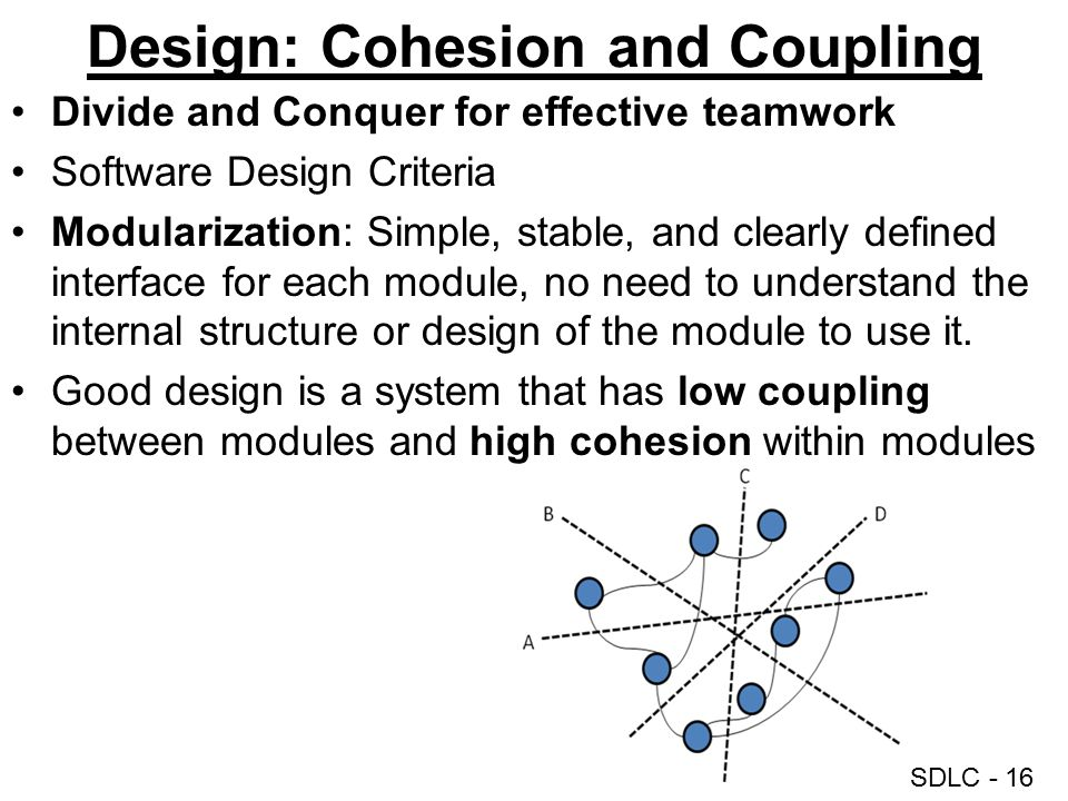 Design: Cohesion and Coupling