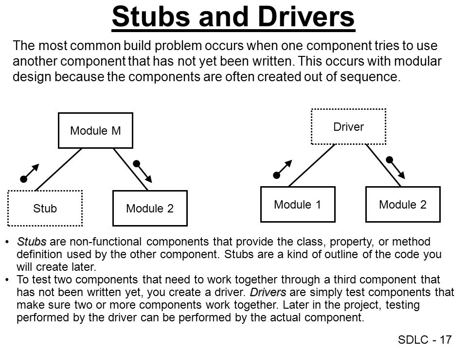 Stubs and Drivers