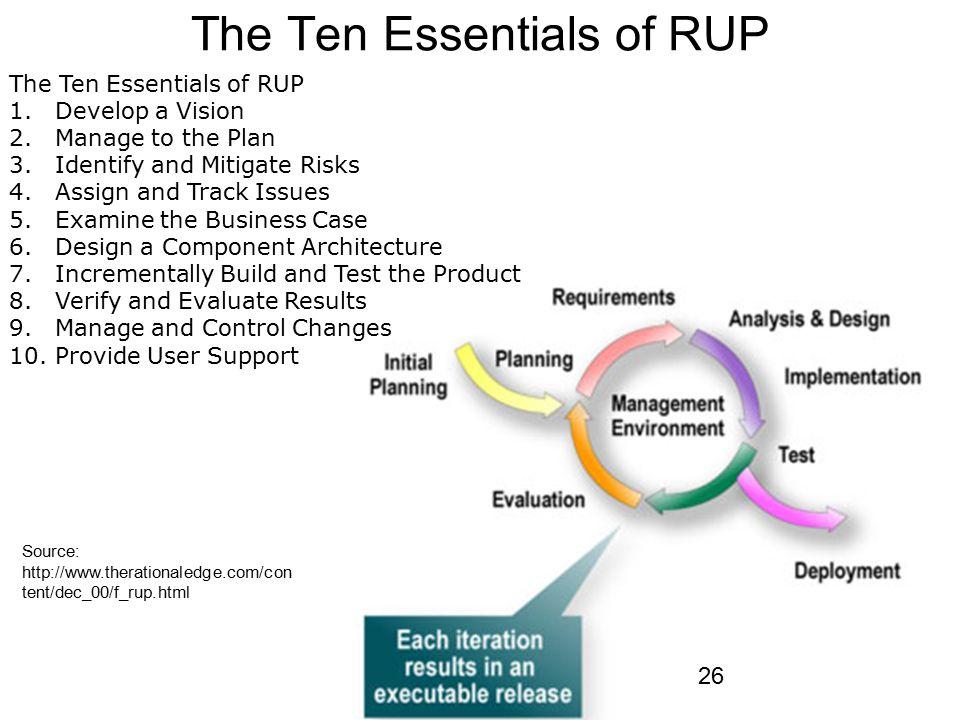 The Ten Essentials of RUP