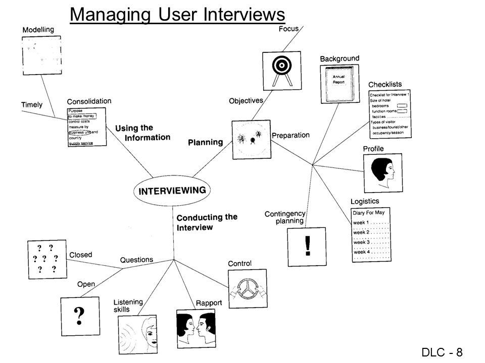 Managing User Interviews