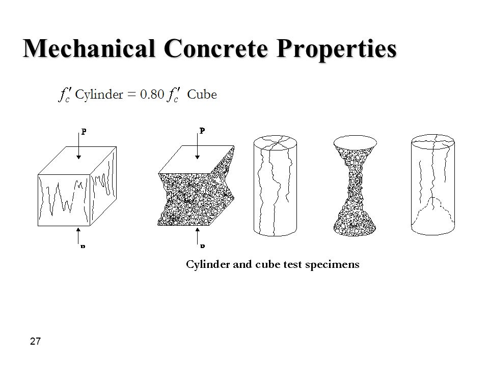Mechanical Concrete Properties