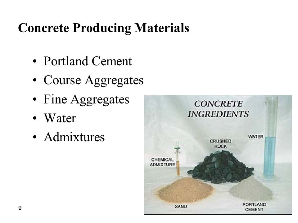Concrete Producing Materials