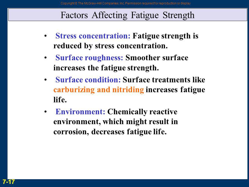 Factors Affecting Fatigue Strength