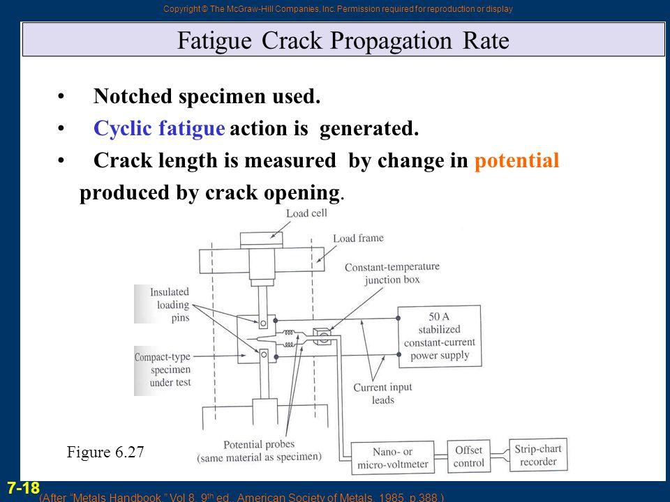 Fatigue Crack Propagation Rate