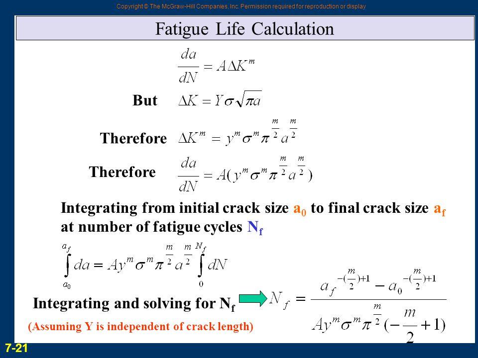 Fatigue Life Calculation