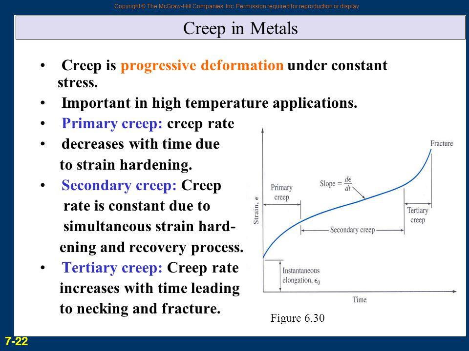 Creep in Metals Creep is progressive deformation under constant stress. Important in high temperature applications.
