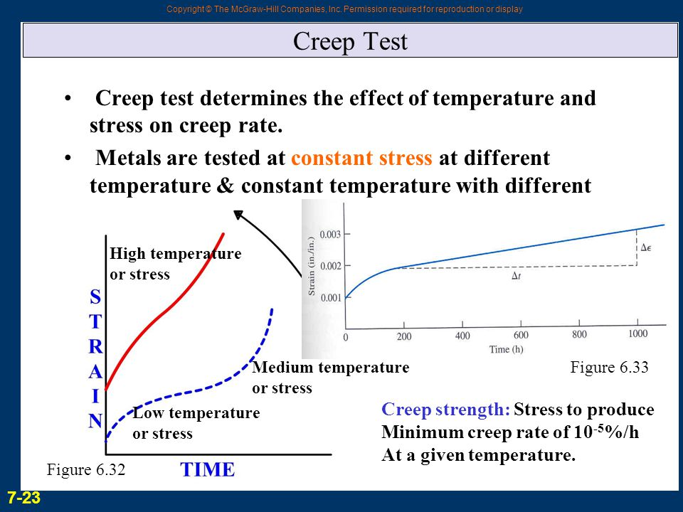 Creep Test Creep test determines the effect of temperature and stress on creep rate.